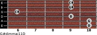 G#dim(maj11)/D for guitar on frets 10, 10, 9, 6, 9, 9