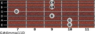 G#dim(maj11)/D for guitar on frets 10, 10, 9, 7, 9, 9
