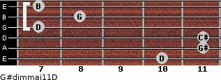 G#dim(maj11)/D for guitar on frets 10, 11, 11, 7, 8, 7
