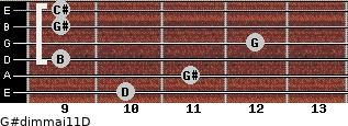 G#dim(maj11)/D for guitar on frets 10, 11, 9, 12, 9, 9