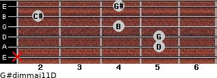 G#dim(maj11)/D for guitar on frets x, 5, 5, 4, 2, 4