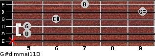 G#dim(maj11)/D for guitar on frets x, 5, 5, 6, 9, 7