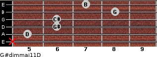 G#dim(maj11)/D for guitar on frets x, 5, 6, 6, 8, 7