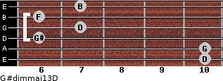 G#dim(maj13)/D for guitar on frets 10, 10, 6, 7, 6, 7