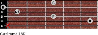 G#dim(maj13)/D for guitar on frets x, 5, 3, 1, 0, 3
