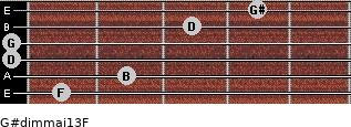 G#dim(maj13)/F for guitar on frets 1, 2, 0, 0, 3, 4