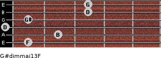 G#dim(maj13)/F for guitar on frets 1, 2, 0, 1, 3, 3