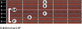 G#dim(maj13)/F for guitar on frets 1, 2, 3, 1, 3, 3