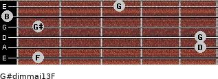 G#dim(maj13)/F for guitar on frets 1, 5, 5, 1, 0, 3
