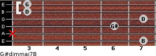 G#dim(maj7)/B for guitar on frets 7, x, 6, 7, 3, 3