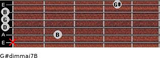 G#dim(maj7)/B for guitar on frets x, 2, 0, 0, 0, 4