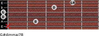 G#dim(maj7)/B for guitar on frets x, 2, 0, 0, 3, 4