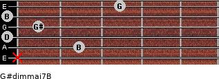 G#dim(maj7)/B for guitar on frets x, 2, 0, 1, 0, 3