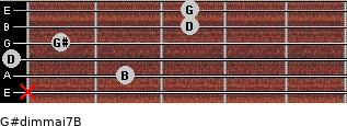 G#dim(maj7)/B for guitar on frets x, 2, 0, 1, 3, 3