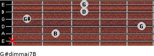 G#dim(maj7)/B for guitar on frets x, 2, 5, 1, 3, 3