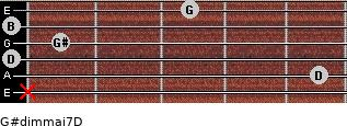 G#dim(maj7)/D for guitar on frets x, 5, 0, 1, 0, 3