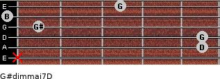 G#dim(maj7)/D for guitar on frets x, 5, 5, 1, 0, 3