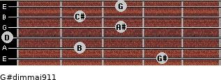 G#dim(maj9/11) for guitar on frets 4, 2, 0, 3, 2, 3