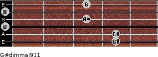 G#dim(maj9/11) for guitar on frets 4, 4, 0, 3, 0, 3