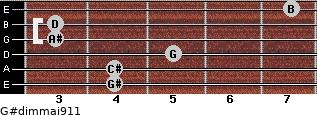 G#dim(maj9/11) for guitar on frets 4, 4, 5, 3, 3, 7