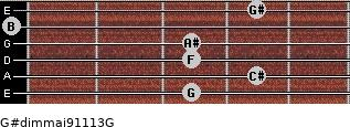G#dim(maj9/11/13)/G for guitar on frets 3, 4, 3, 3, 0, 4