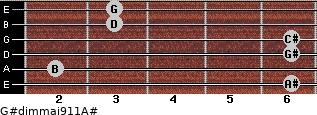 G#dim(maj9/11)/A# for guitar on frets 6, 2, 6, 6, 3, 3