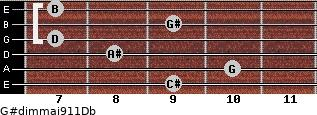 G#dim(maj9/11)/Db for guitar on frets 9, 10, 8, 7, 9, 7