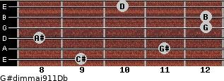 G#dim(maj9/11)/Db for guitar on frets 9, 11, 8, 12, 12, 10