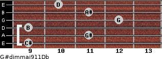 G#dim(maj9/11)/Db for guitar on frets 9, 11, 9, 12, 11, 10