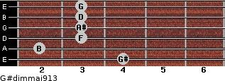 G#dim(maj9/13) for guitar on frets 4, 2, 3, 3, 3, 3