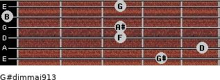 G#dim(maj9/13) for guitar on frets 4, 5, 3, 3, 0, 3