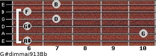 G#dim(maj9/13)/Bb for guitar on frets 6, 10, 6, 7, 6, 7