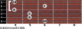 G#dim(maj9/13)/Bb for guitar on frets 6, 5, 5, 4, 6, 4