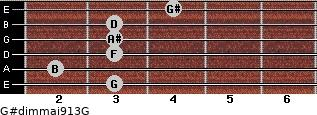 G#dim(maj9/13)/G for guitar on frets 3, 2, 3, 3, 3, 4
