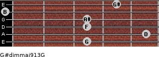 G#dim(maj9/13)/G for guitar on frets 3, 5, 3, 3, 0, 4