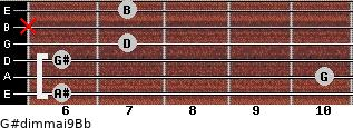 G#dim(maj9)/Bb for guitar on frets 6, 10, 6, 7, x, 7