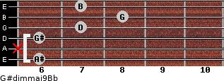G#dim(maj9)/Bb for guitar on frets 6, x, 6, 7, 8, 7