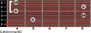 G#dim(maj9)/D for guitar on frets x, 5, 8, 4, 8, 4