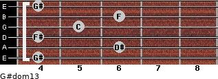 G#dom13 for guitar on frets 4, 6, 4, 5, 6, 4