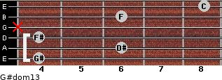 G#dom13 for guitar on frets 4, 6, 4, x, 6, 8