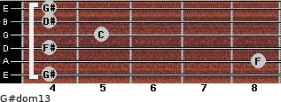 G#dom13 for guitar on frets 4, 8, 4, 5, 4, 4
