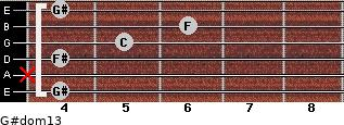 G#dom13 for guitar on frets 4, x, 4, 5, 6, 4