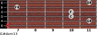 G#dom13 for guitar on frets x, 11, 10, 10, 7, 11