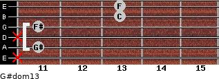 G#dom13 for guitar on frets x, 11, x, 11, 13, 13