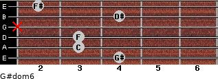 G#dom6 for guitar on frets 4, 3, 3, x, 4, 2