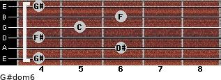 G#dom6 for guitar on frets 4, 6, 4, 5, 6, 4