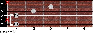 G#dom6 for guitar on frets 4, x, 4, 5, 6, x