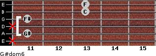 G#dom6 for guitar on frets x, 11, x, 11, 13, 13
