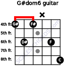 G#dom6 for guitar on frets 4, 6, 4, x, 6, 8