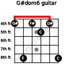 G#dom6 for guitar on frets 4, 8, 4, 5, 4, 8